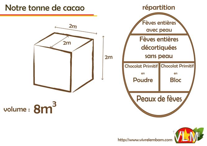 tonne_de_cacao.jpg