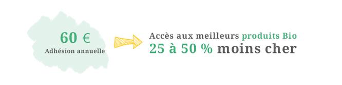 Adhésion 60€ donne accès au meilleurs du Bio