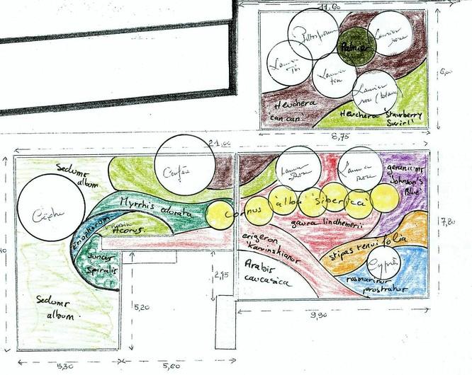 Exemple de conception de massifs