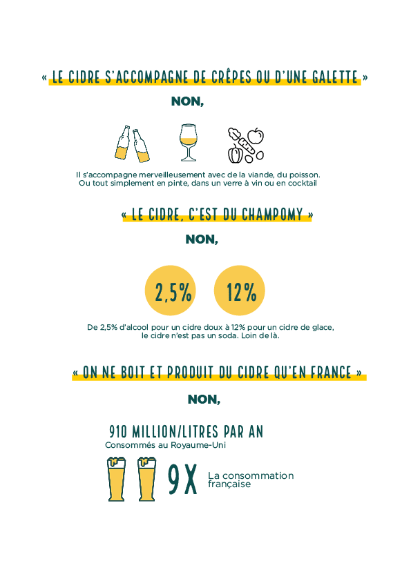 Infographie sur le cidre